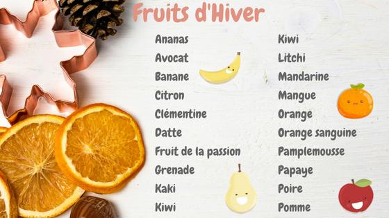 Hiver : Quels fruits et légumes consommer ? | Blog Ecolive